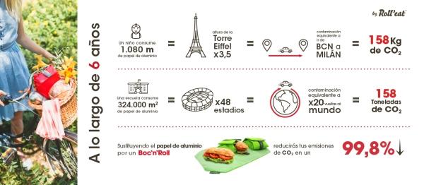 Infografia-Stop-Aluminio-Rolleat-ES-Lifestyle